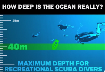 Ocean Is Deeper Than Mt. Everest And You'll Be Surprised To Know What Titanic's Director Achieved
