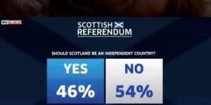 20 Maddede İskoçya'nın Özgürlük Sembolü William Wallace